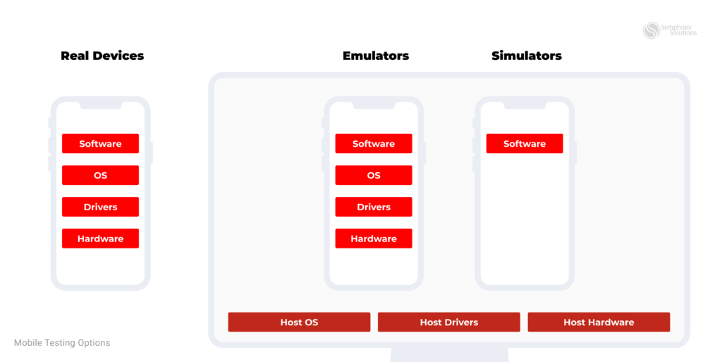 differences between testing on a real device vs. simulator vs. emulator